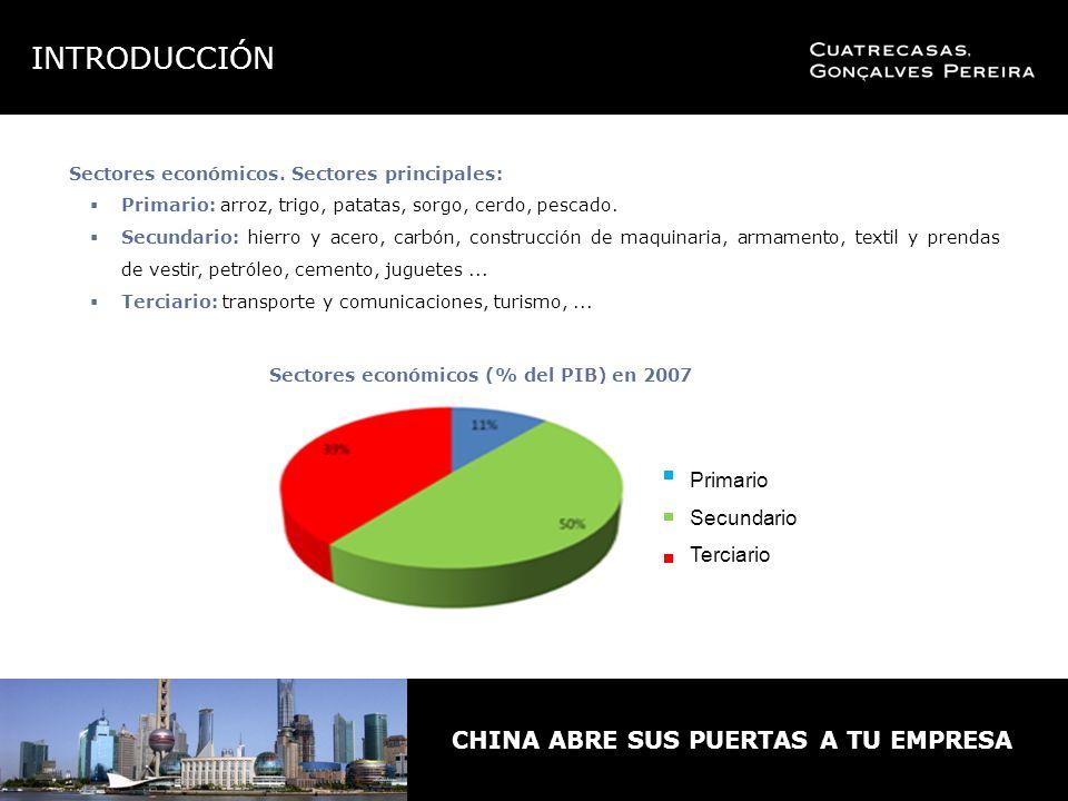 CHINA ABRE SUS PUERTAS A TU EMPRESA Sectores económicos.