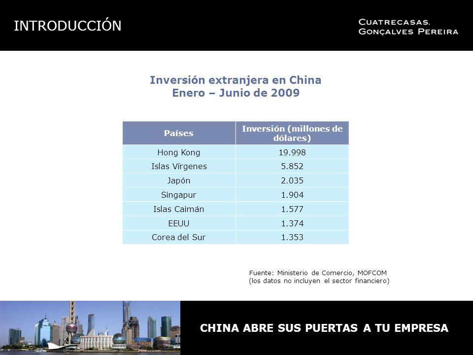 CHINA ABRE SUS PUERTAS A TU EMPRESA Inversión extranjera en China Enero – Junio de 2009 Países Inversión (millones de dólares) Hong Kong19.998 Islas Vírgenes5.852 Japón2.035 Singapur1.904 Islas Caimán1.577 EEUU1.374 Corea del Sur1.353 Fuente: Ministerio de Comercio, MOFCOM (los datos no incluyen el sector financiero) INTRODUCCIÓN