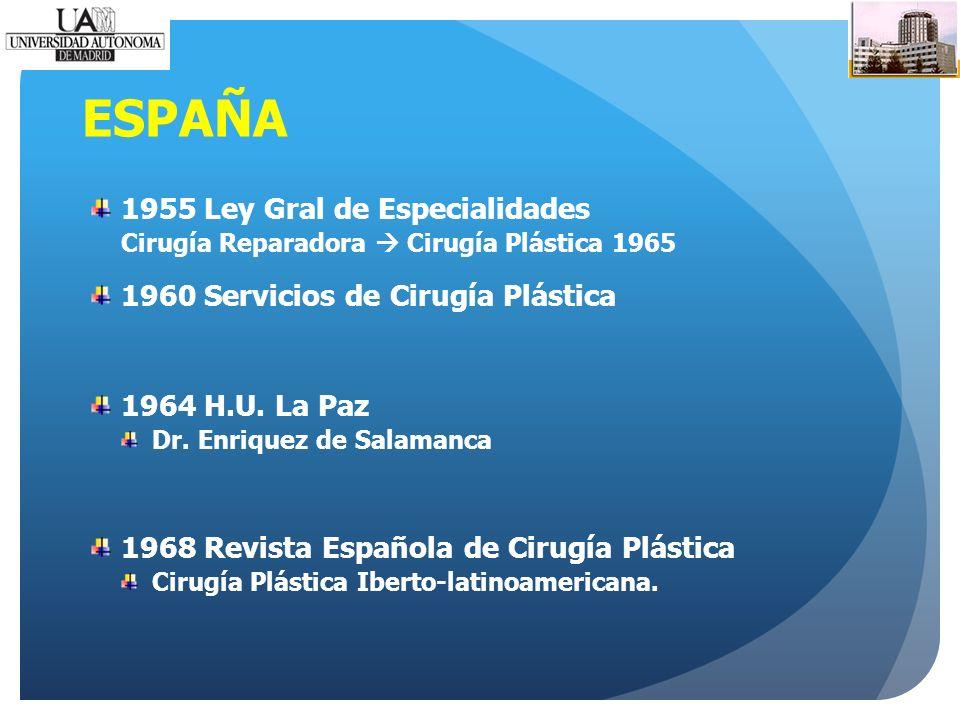 ESPAÑA 1955 Ley Gral de Especialidades Cirugía Reparadora Cirugía Plástica 1965 1960 Servicios de Cirugía Plástica 1964 H.U.