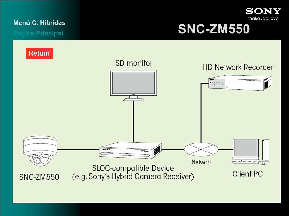 SNC-ZM550 Página Principal Menú C. Híbridas Return