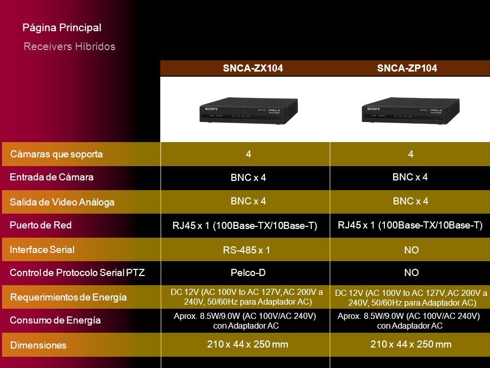 Cámaras que soporta 4 4 Página Principal Receivers Híbridos SNCA-ZX104 SNCA-ZP104 Entrada de Cámara BNC x 4 Salida de Video Análoga Puerto de Red RJ45
