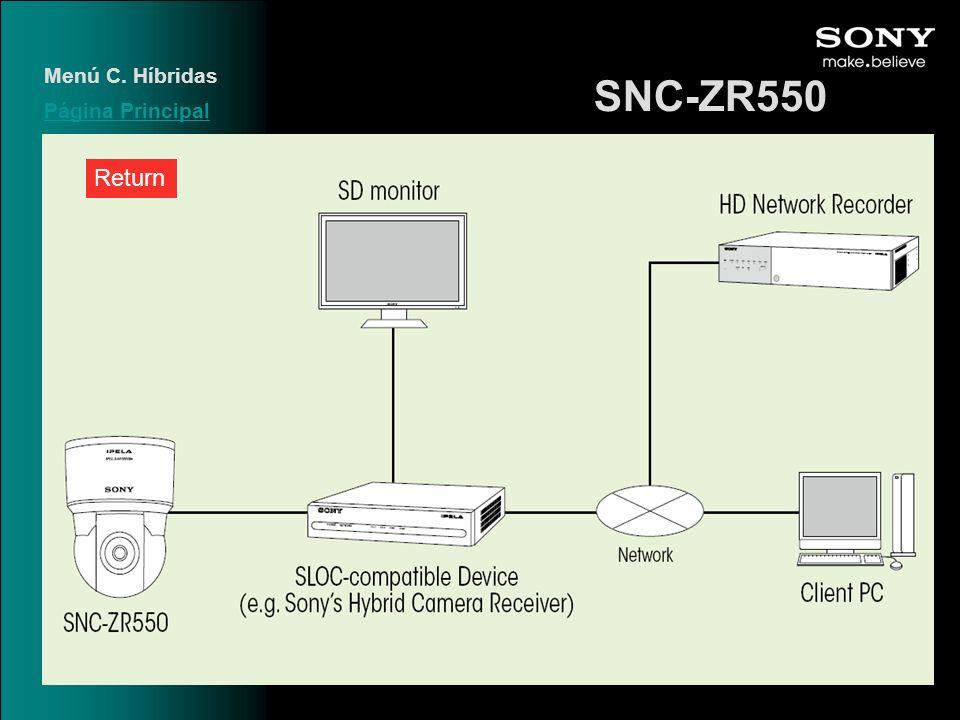 SNC-ZR550 Página Principal Menú C. Híbridas Return