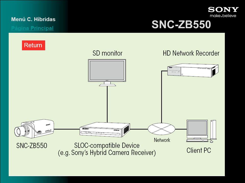 SNC-ZB550 Página Principal Menú C. Híbridas Return