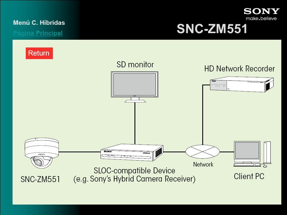 SNC-ZM551 Página Principal Menú C. Híbridas Return