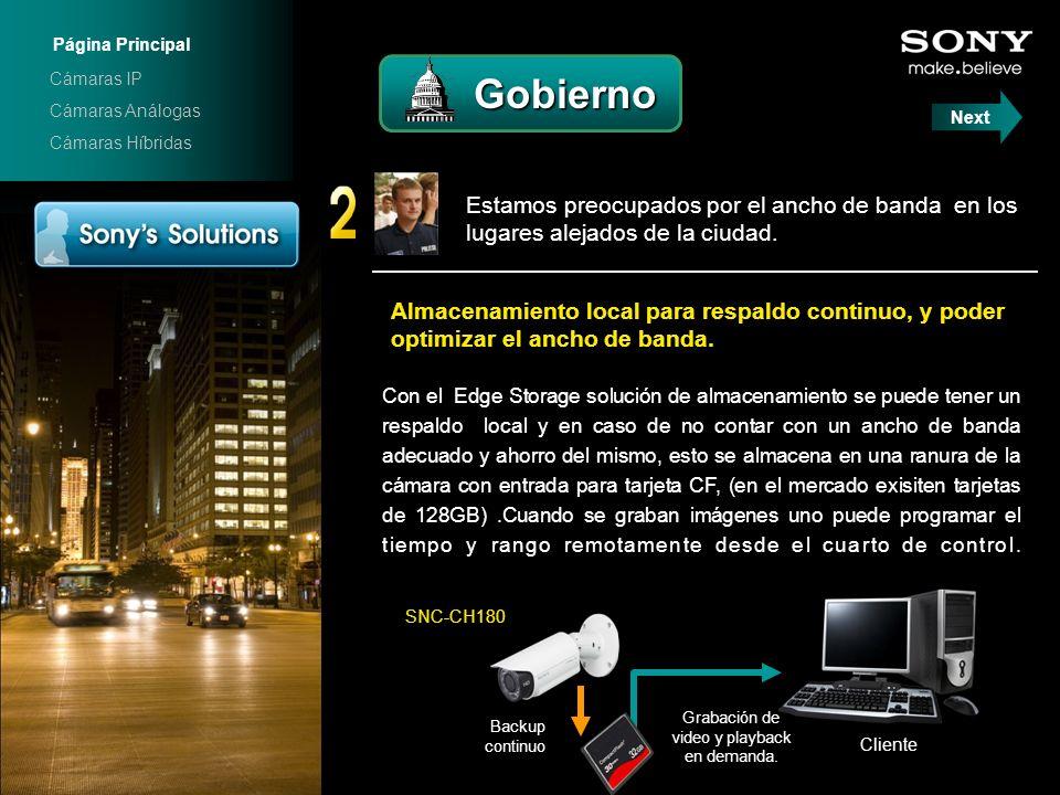 SNC-CH180 Grabación de video y playback en demanda. Cliente Backup continuo Estamos preocupados por el ancho de banda en los lugares alejados de la ci