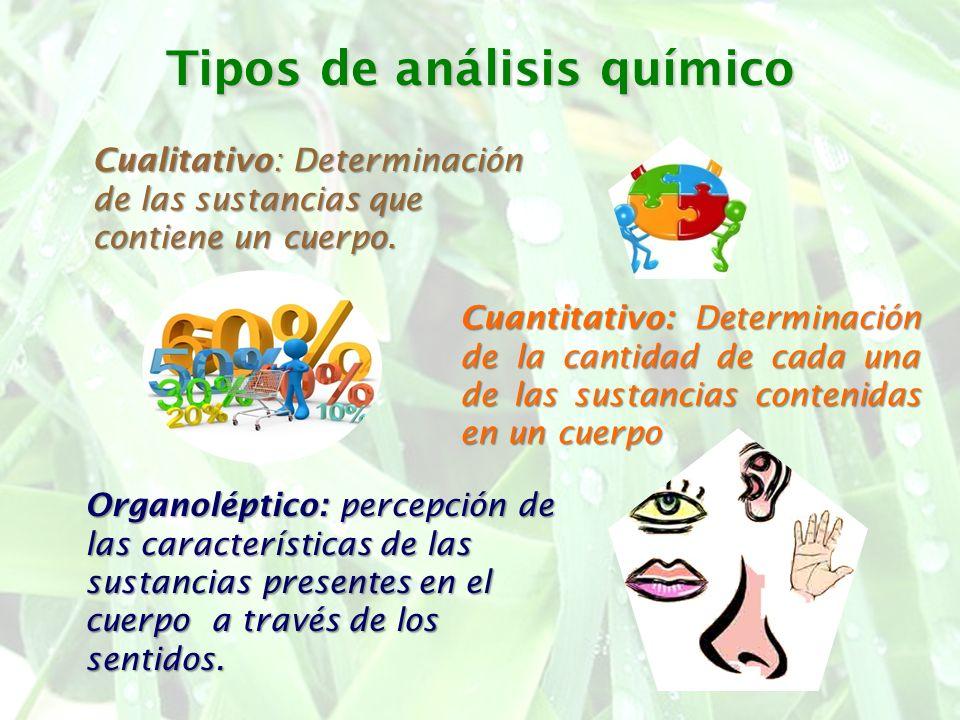 Tipos de análisis químico Cualitativo: Determinación de las sustancias que contiene un cuerpo. Cuantitativo: Determinación de la cantidad de cada una
