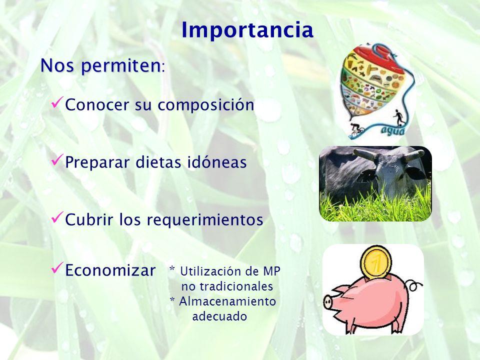 Nos permiten permiten : Conocer su composición Preparar dietas idóneas Cubrir los requerimientos Economizar * Utilización de MP no tradicionales * Alm