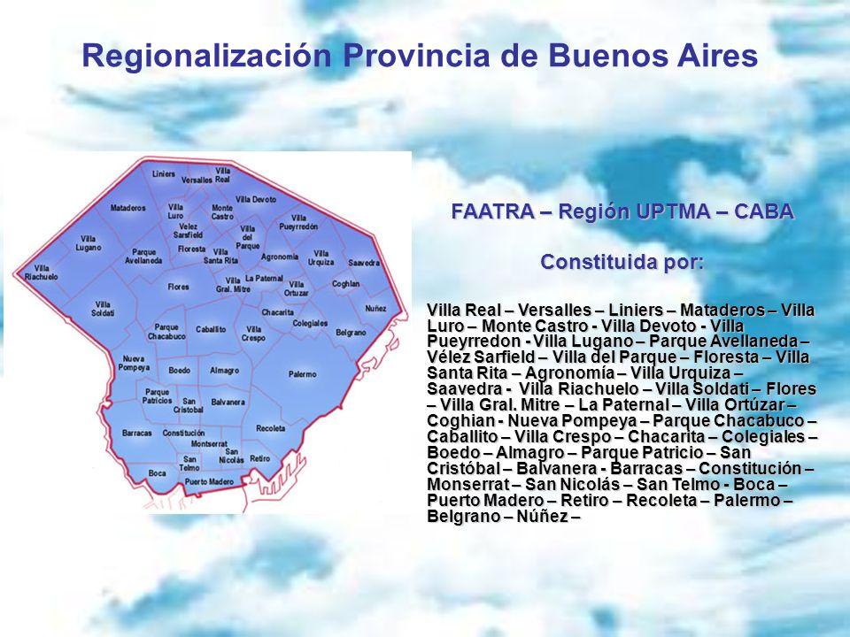 Regionalización Provincia de Buenos Aires FAATRA – Región UPTMA – CABA Constituida por: Villa Real – Versalles – Liniers – Mataderos – Villa Luro – Mo
