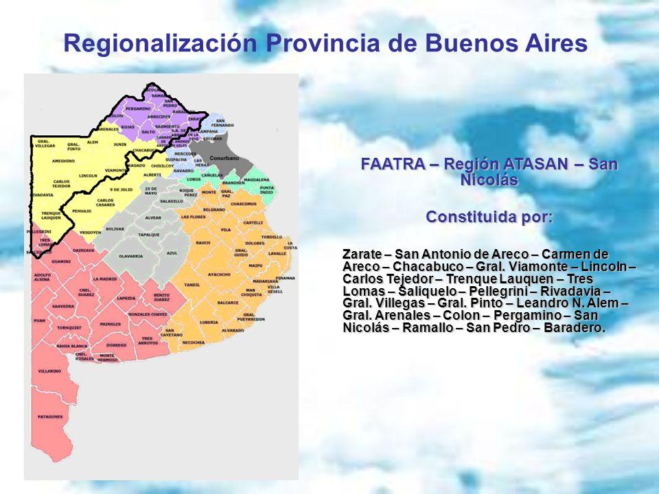 Regionalización Provincia de Buenos Aires FAATRA – Región ATASAN – San Nicolás Constituida por: Zarate – San Antonio de Areco – Carmen de Areco – Chac