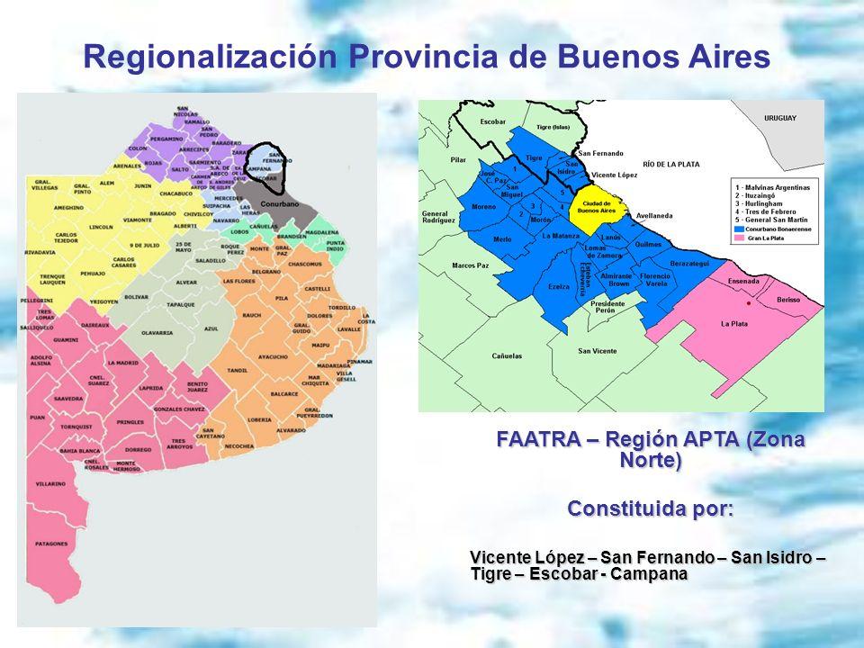 Regionalización Provincia de Buenos Aires FAATRA – Región APTA (Zona Norte) Constituida por: Vicente López – San Fernando – San Isidro – Tigre – Escob