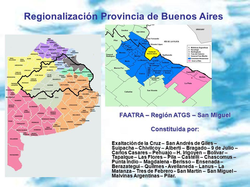 Regionalización Provincia de Buenos Aires FAATRA – Región ATGS – San Miguel Constituida por: Exaltación de la Cruz – San Andrés de Giles – Suipacha –