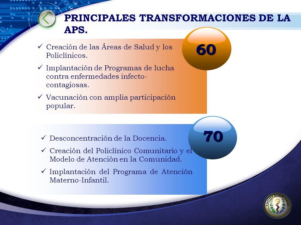 PRINCIPALES TRANSFORMACIONES DE LA APS. 60 Creación de las Áreas de Salud y los Policlínicos. Implantación de Programas de lucha contra enfermedades i