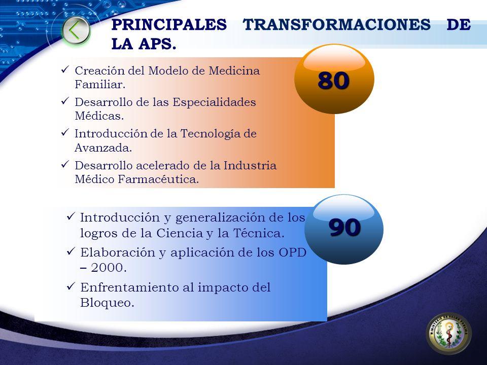 PRINCIPALES TRANSFORMACIONES DE LA APS. 80 Creación del Modelo de Medicina Familiar. Desarrollo de las Especialidades Médicas. Introducción de la Tecn