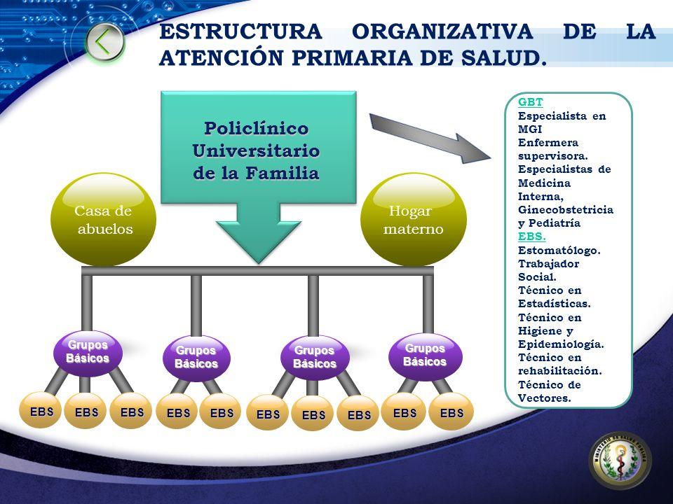 Concepción integradora en las funciones docentes, asistenciales, investigativas y extensionistas.