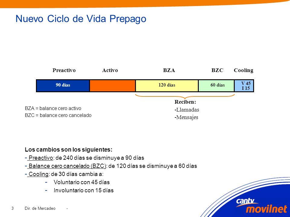 Dir. de Mercadeo -3 Nuevo Ciclo de Vida Prepago BZA = balance cero activo BZC = balance cero cancelado PreactivoActivoBZABZCCooling 90 días120 días60