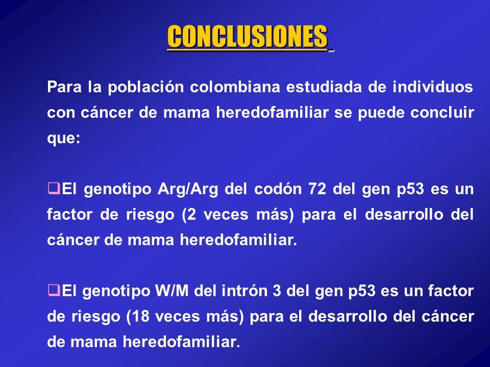 CONCLUSIONES CONCLUSIONES Para la población colombiana estudiada de individuos con cáncer de mama heredofamiliar se puede concluir que: El genotipo Ar