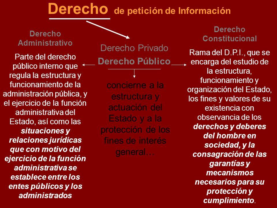 Derecho de petición de Información Derecho Privado Derecho Público concierne a la estructura y actuación del Estado y a la protección de los fines de