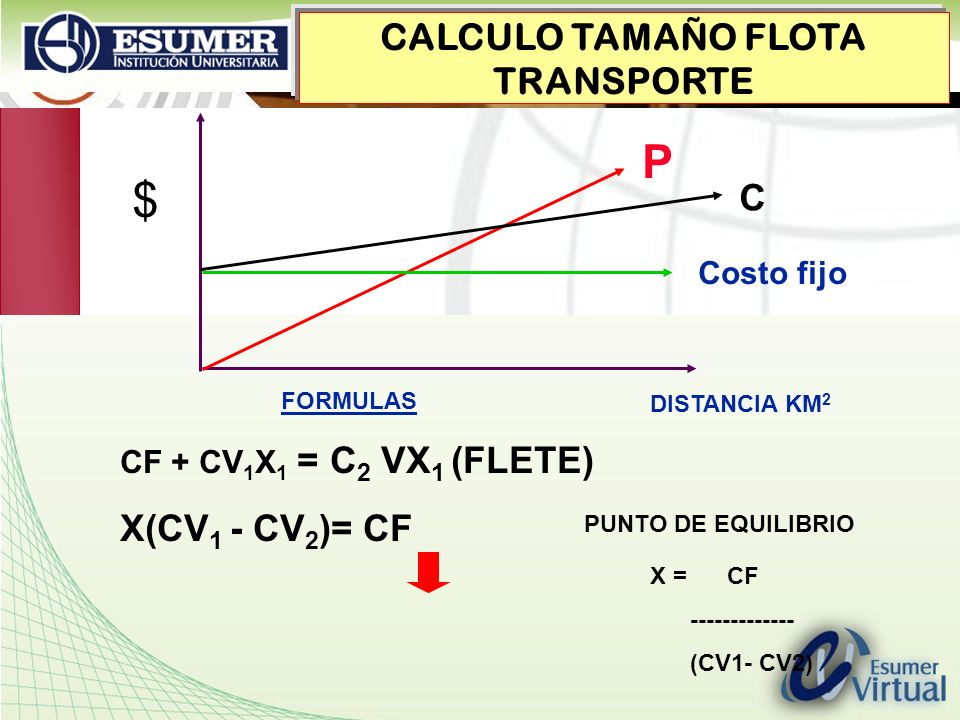 www.highlogistics.com logistics@une.net.co CALCULO TAMAÑO FLOTA TRANSPORTE P Costo fijo DISTANCIA KM 2 FORMULAS CF + CV 1 X 1 = C 2 VX 1 (FLETE) X(CV