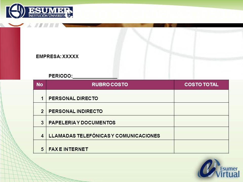 www.highlogistics.com logistics@une.net.co COSTO DE ORDENAR (PEDIR) EMPRESA: XXXXX PERIODO:_________________ NoRUBRO COSTOCOSTO TOTAL 1PERSONAL DIRECT