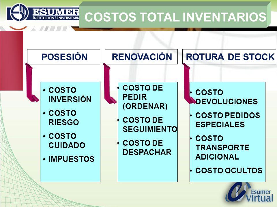 www.highlogistics.com logistics@une.net.co COSTOS TOTAL INVENTARIOS COSTO INVERSIÓN COSTO RIESGO COSTO CUIDADO IMPUESTOS POSESIÓN COSTO DE PEDIR (ORDE