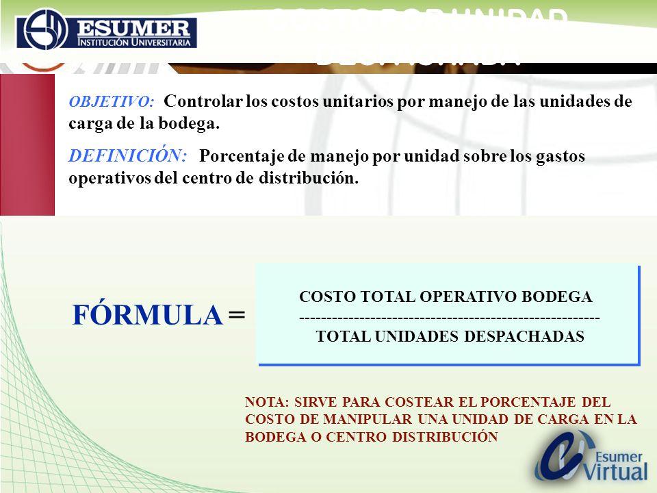 www.highlogistics.com logistics@une.net.co OBJETIVO: Controlar los costos unitarios por manejo de las unidades de carga de la bodega. DEFINICIÓN: Porc