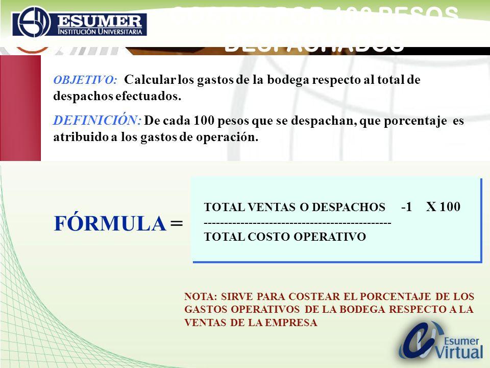 www.highlogistics.com logistics@une.net.co OBJETIVO: Calcular los gastos de la bodega respecto al total de despachos efectuados. DEFINICIÓN: De cada 1