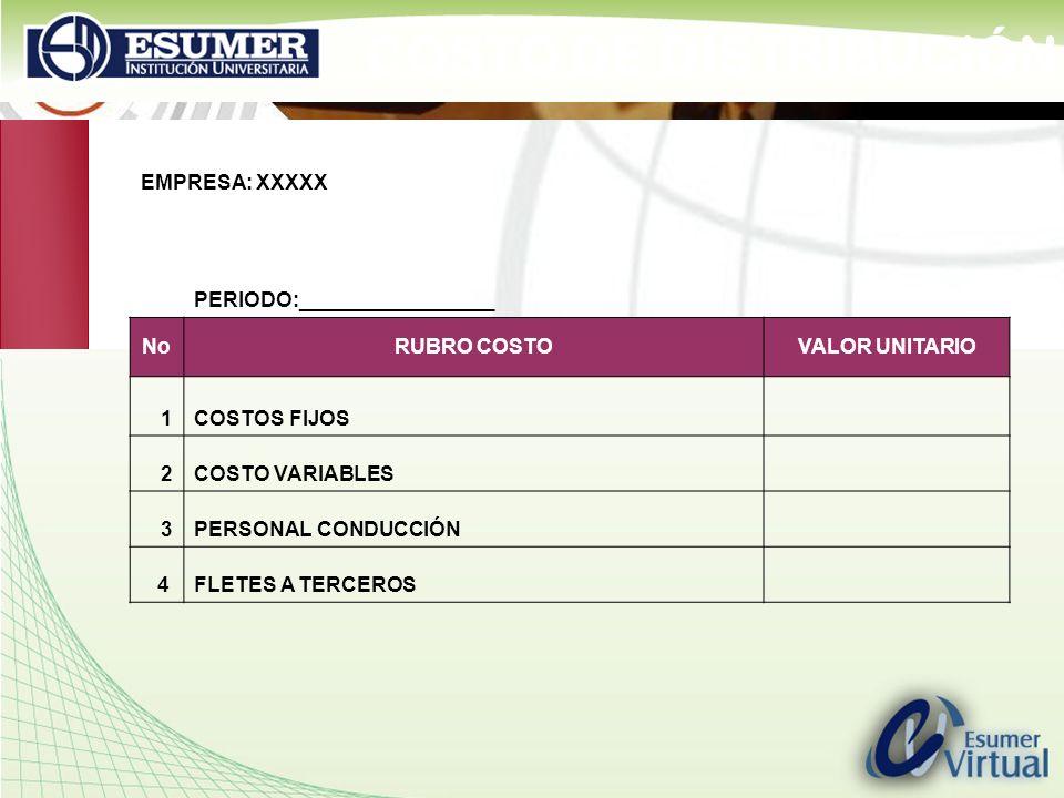 www.highlogistics.com logistics@une.net.co COSTO DE DISTRIBUCIÓN EMPRESA: XXXXX PERIODO:_________________ NoRUBRO COSTOVALOR UNITARIO 1COSTOS FIJOS 2C