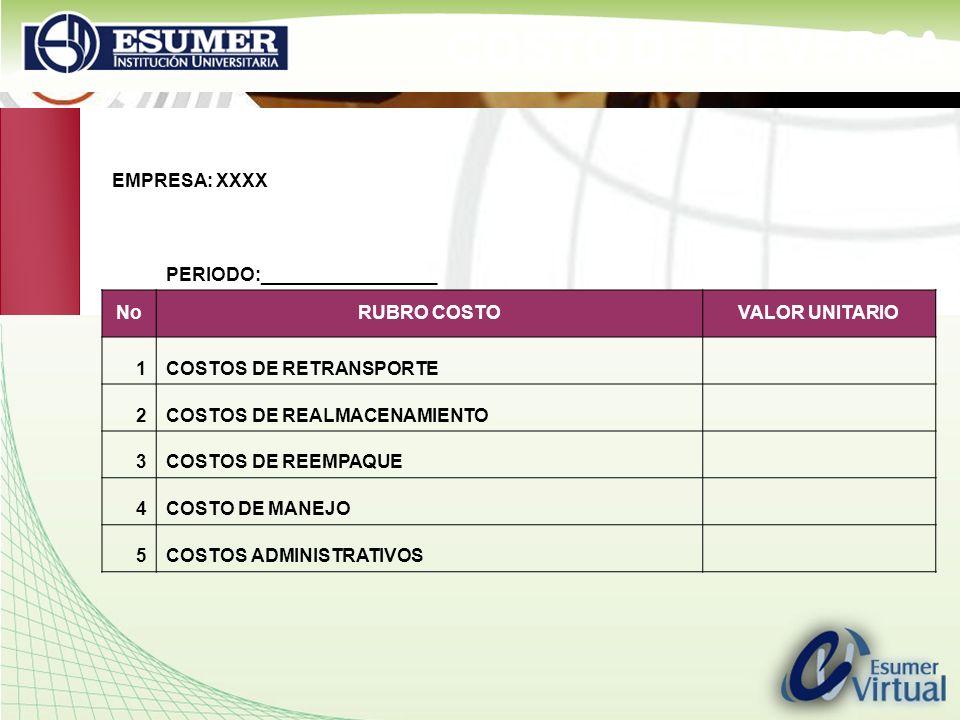 www.highlogistics.com logistics@une.net.co COSTO DE REVERSA EMPRESA: XXXX PERIODO:_________________ NoRUBRO COSTOVALOR UNITARIO 1COSTOS DE RETRANSPORT