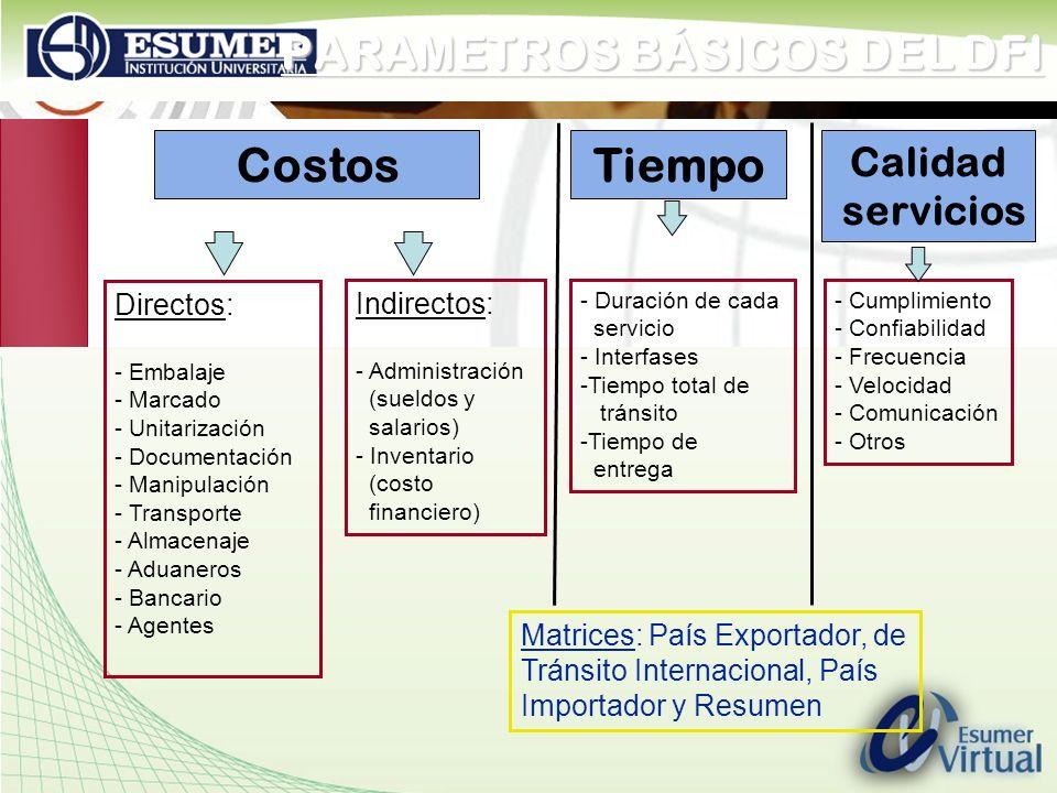 www.highlogistics.com logistics@une.net.co PARAMETROS BÁSICOS DEL DFI Directos: - Embalaje - Marcado - Unitarización - Documentación - Manipulación -