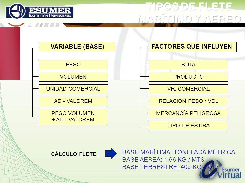 www.highlogistics.com logistics@une.net.co TIPOS DE FLETE MARÍTIMO Y AEREO VARIABLE (BASE) PESO VOLUMEN UNIDAD COMERCIAL AD - VALOREM PESO VOLUMEN + A