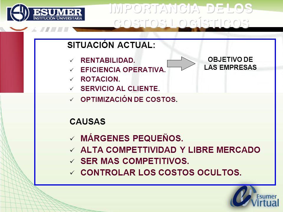 www.highlogistics.com logistics@une.net.co IMPORTANCIA DE LOS COSTOS LOGÍSTICOS SITUACIÓN ACTUAL: RENTABILIDAD. EFICIENCIA OPERATIVA. ROTACION. SERVIC