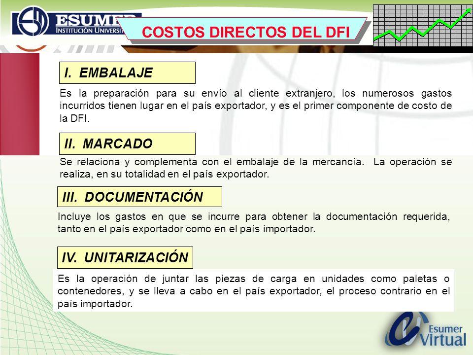 www.highlogistics.com logistics@une.net.co I. EMBALAJE Es la preparación para su envío al cliente extranjero, los numerosos gastos incurridos tienen l