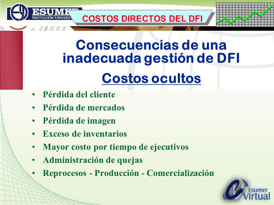 www.highlogistics.com logistics@une.net.co Pérdida del cliente Pérdida de mercados Pérdida de imagen Exceso de inventarios Mayor costo por tiempo de e