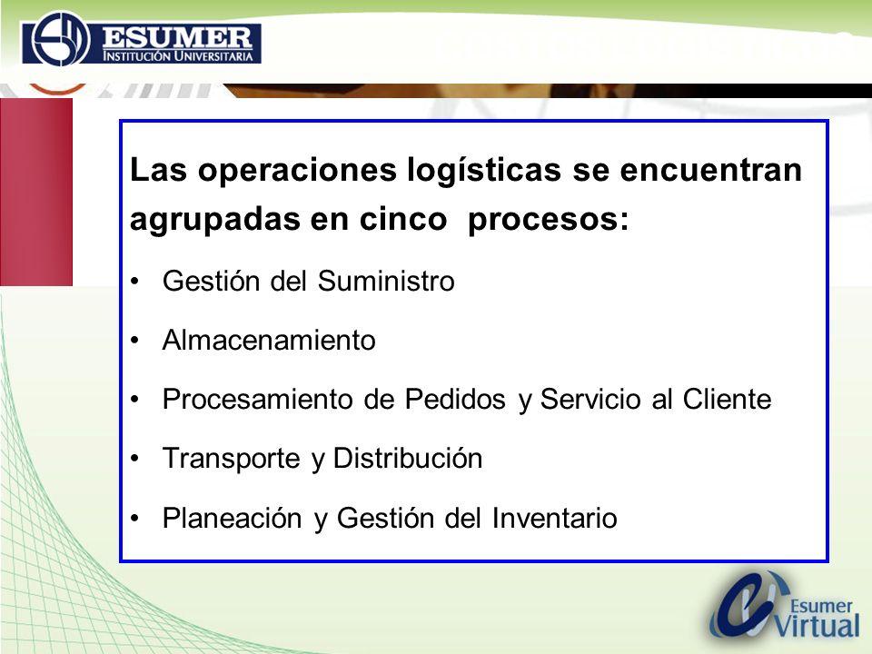 www.highlogistics.com logistics@une.net.co COSTOS LOGÍSTICOS Las operaciones logísticas se encuentran agrupadas en cinco procesos: Gestión del Suminis