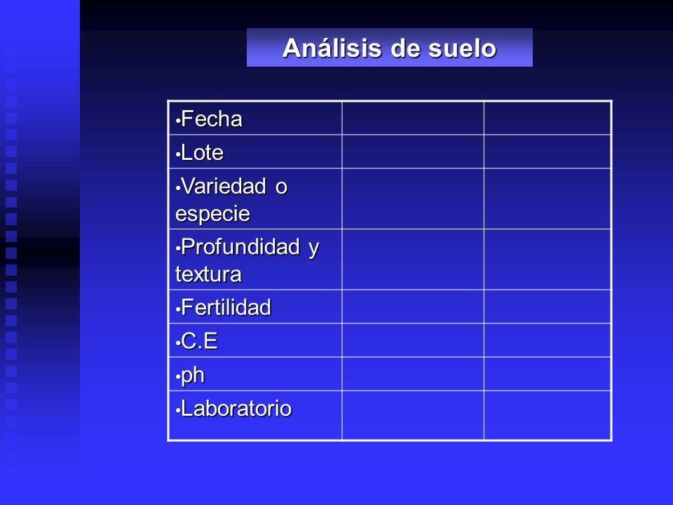 Fecha Fecha Lote Lote Variedad o especie Variedad o especie Profundidad y textura Profundidad y textura Fertilidad Fertilidad C.E C.E ph ph Laboratori