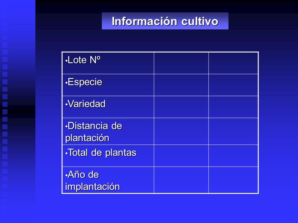 Lote Nº Lote Nº Especie Especie Variedad Variedad Distancia de plantación Distancia de plantación Total de plantas Total de plantas Año de implantació