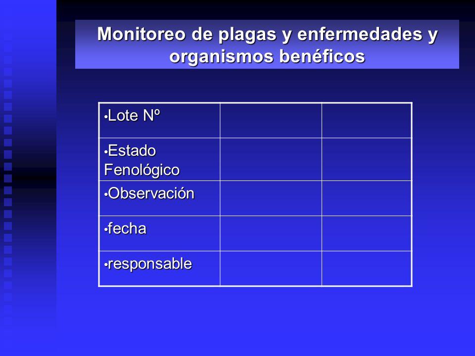 Lote Nº Lote Nº Estado Fenológico Estado Fenológico Observación Observación fecha fecha responsable responsable Monitoreo de plagas y enfermedades y o