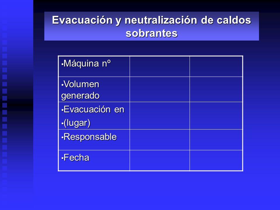 Máquina nº Máquina nº Volumen generado Volumen generado Evacuación en Evacuación en (lugar) (lugar) Responsable Responsable Fecha Fecha Evacuación y n