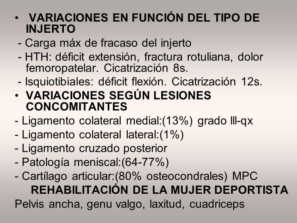 VARIACIONES EN FUNCIÓN DEL TIPO DE INJERTO - Carga máx de fracaso del injerto - HTH: déficit extensión, fractura rotuliana, dolor femoropatelar. Cicat