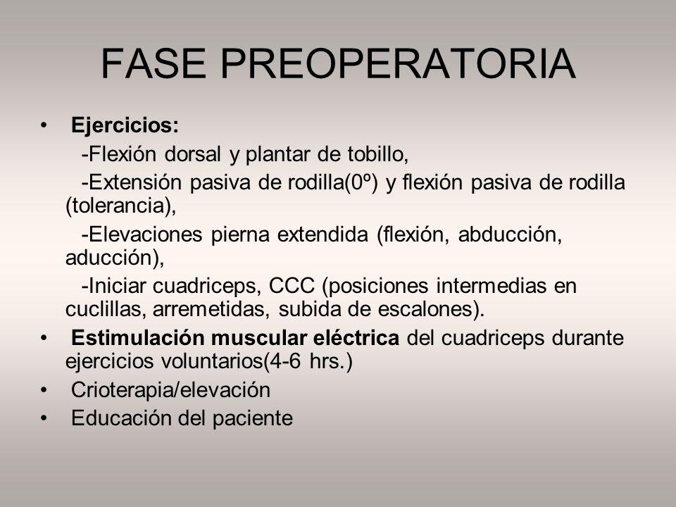 FASE PREOPERATORIA Ejercicios: -Flexión dorsal y plantar de tobillo, -Extensión pasiva de rodilla(0º) y flexión pasiva de rodilla (tolerancia), -Eleva
