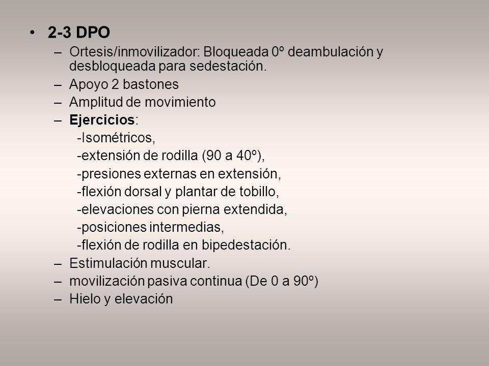 2-3 DPO –Ortesis/inmovilizador: Bloqueada 0º deambulación y desbloqueada para sedestación. –Apoyo 2 bastones –Amplitud de movimiento –Ejercicios: -Iso