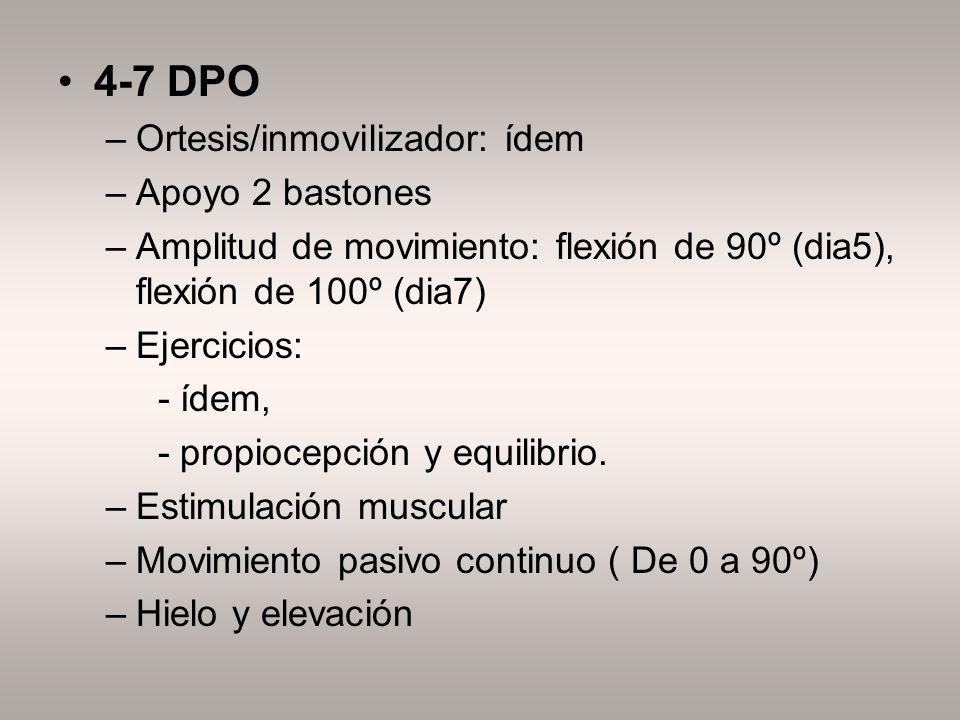 4-7 DPO –Ortesis/inmovilizador: ídem –Apoyo 2 bastones –Amplitud de movimiento: flexión de 90º (dia5), flexión de 100º (dia7) –Ejercicios: - ídem, - p