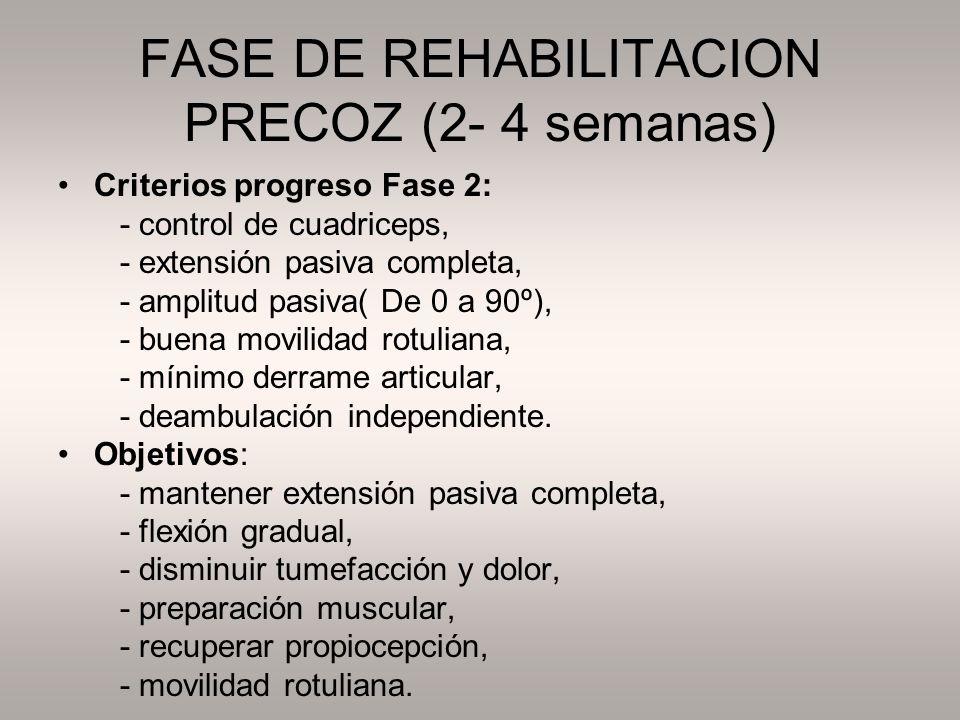 FASE DE REHABILITACION PRECOZ (2- 4 semanas) Criterios progreso Fase 2: - control de cuadriceps, - extensión pasiva completa, - amplitud pasiva( De 0