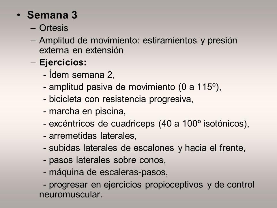 Semana 3 –Ortesis –Amplitud de movimiento: estiramientos y presión externa en extensión –Ejercicios: - Ídem semana 2, - amplitud pasiva de movimiento