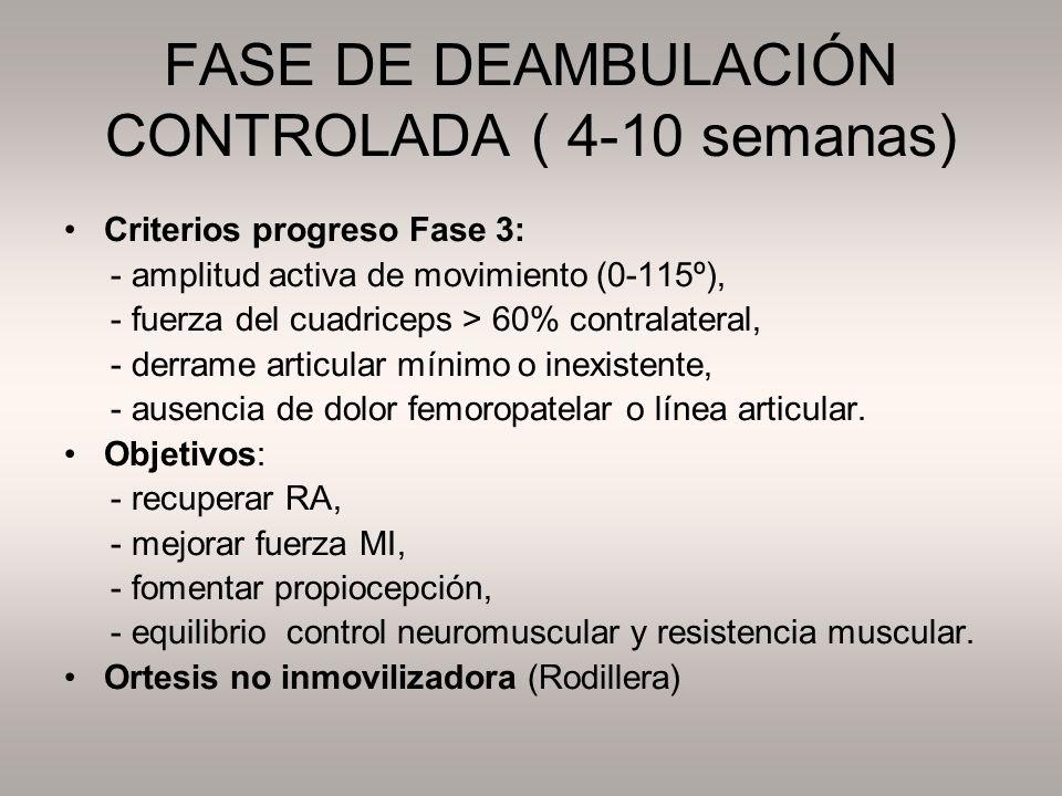 FASE DE DEAMBULACIÓN CONTROLADA ( 4-10 semanas) Criterios progreso Fase 3: - amplitud activa de movimiento (0-115º), - fuerza del cuadriceps > 60% con