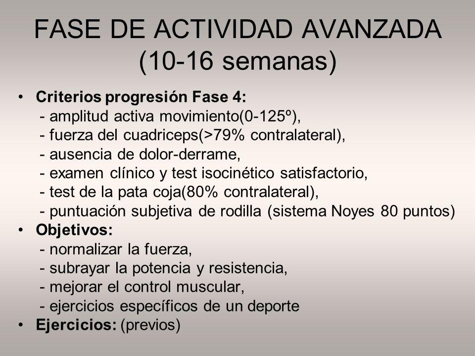 FASE DE ACTIVIDAD AVANZADA (10-16 semanas) Criterios progresión Fase 4: - amplitud activa movimiento(0-125º), - fuerza del cuadriceps(>79% contralater