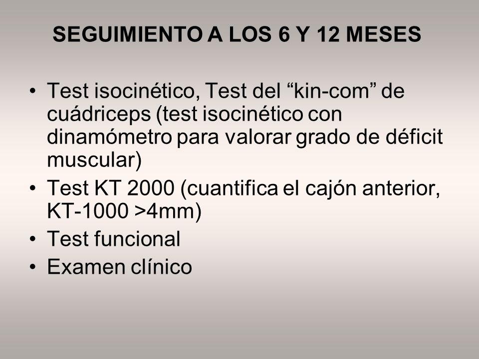 SEGUIMIENTO A LOS 6 Y 12 MESES Test isocinético, Test del kin-com de cuádriceps (test isocinético con dinamómetro para valorar grado de déficit muscul