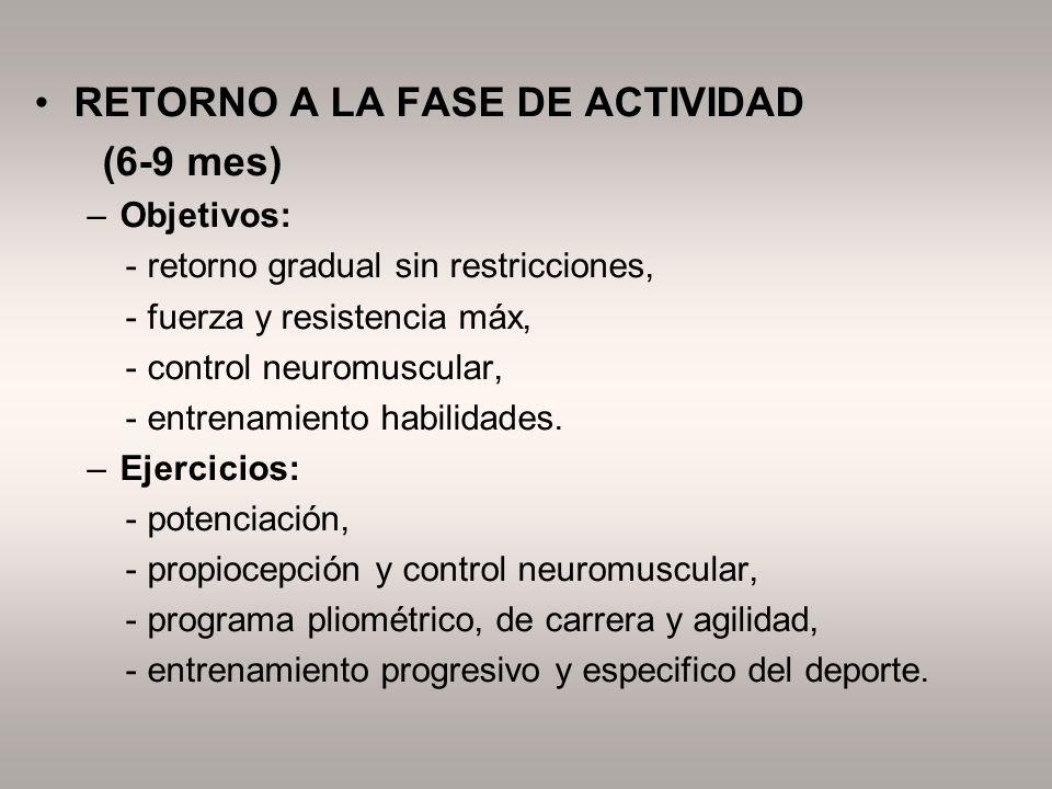 RETORNO A LA FASE DE ACTIVIDAD (6-9 mes) –Objetivos: - retorno gradual sin restricciones, - fuerza y resistencia máx, - control neuromuscular, - entre