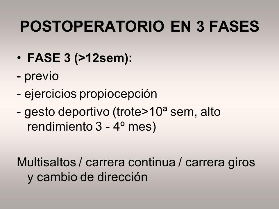POSTOPERATORIO EN 3 FASES FASE 3 (>12sem): - previo - ejercicios propiocepción - gesto deportivo (trote>10ª sem, alto rendimiento 3 - 4º mes) Multisal