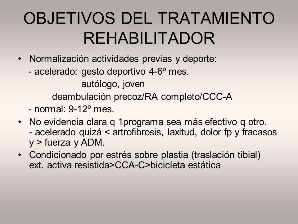 PRINCIPIOS DE REHABILITACIÓN DEL LCA Preoperatorio: -reducir dolor, tumefacción, inflamación, -N marcha y Ra, prevenir atrofia m.